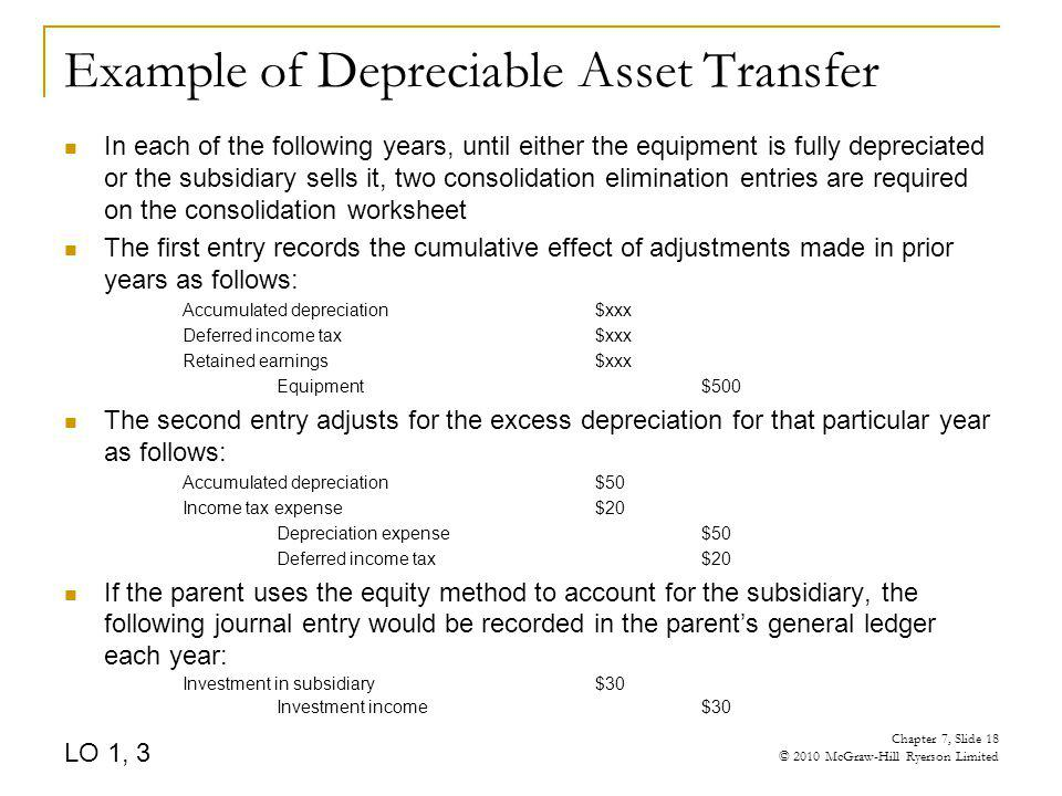Example of Depreciable Asset Transfer In each of the following years, until either the equipment is fully depreciated or the subsidiary sells it, two