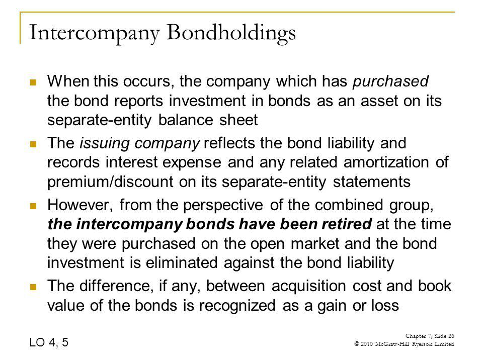 Intercompany Bondholdings When this occurs, the company which has purchased the bond reports investment in bonds as an asset on its separate-entity ba