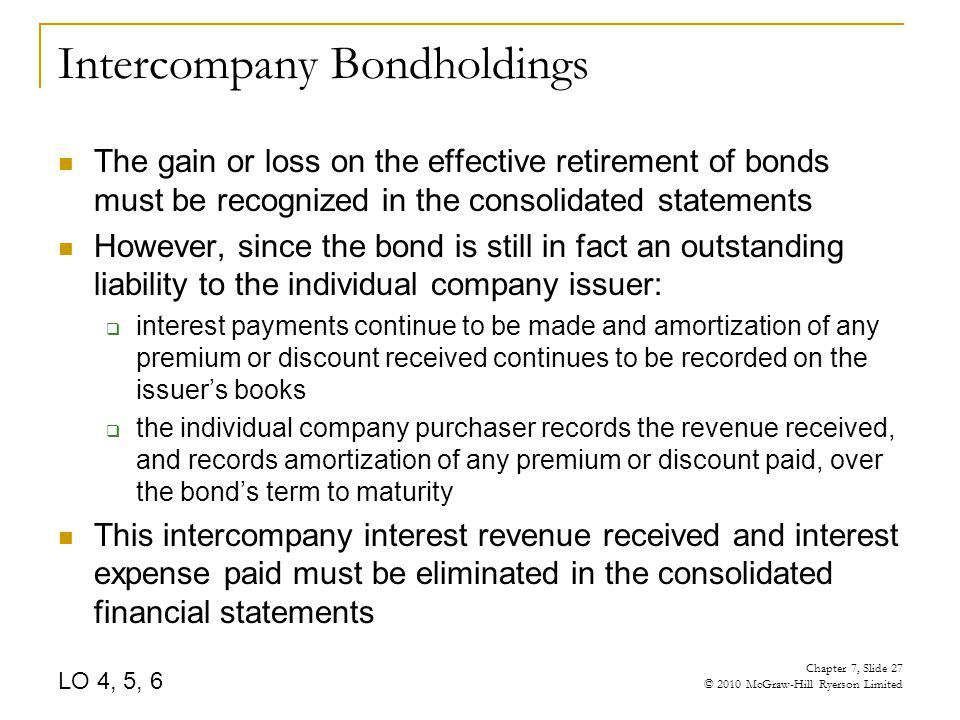 Intercompany Bondholdings The gain or loss on the effective retirement of bonds must be recognized in the consolidated statements However, since the b
