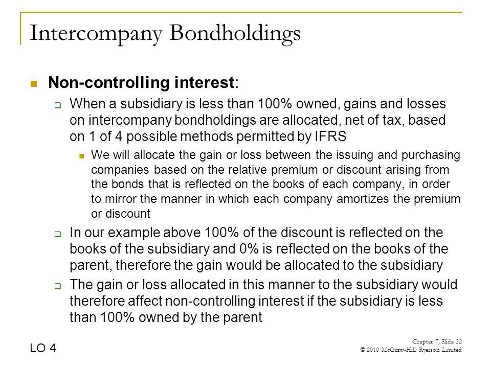 Intercompany Bondholdings Non-controlling interest: When a subsidiary is less than 100% owned, gains and losses on intercompany bondholdings are alloc
