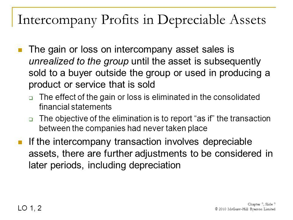 Intercompany Profits in Depreciable Assets The gain or loss on intercompany asset sales is unrealized to the group until the asset is subsequently sol