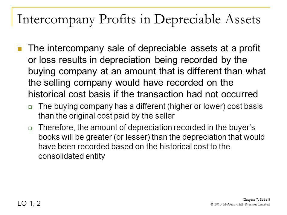 Intercompany Profits in Depreciable Assets The intercompany sale of depreciable assets at a profit or loss results in depreciation being recorded by t