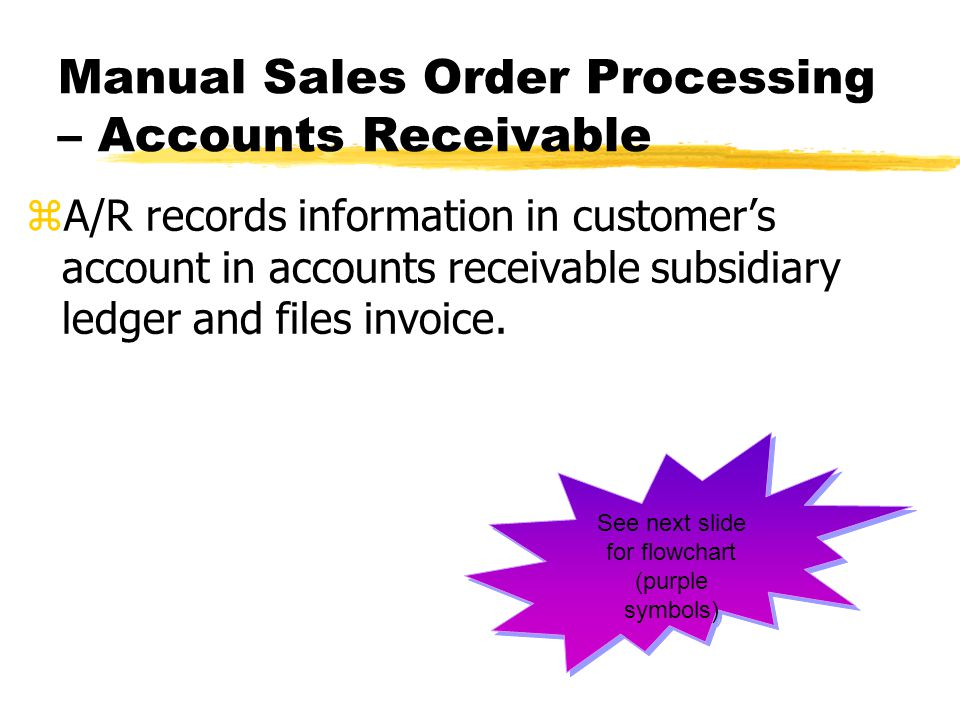 zA/R records information in customers account in accounts receivable subsidiary ledger and files invoice. Manual Sales Order Processing – Accounts Rec