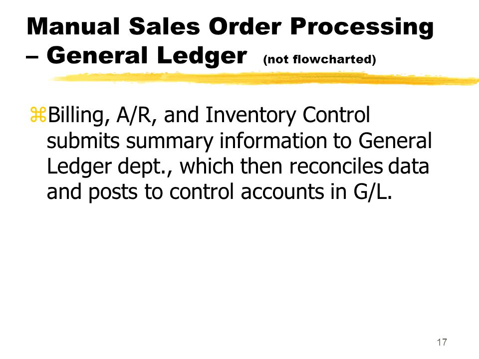 Manual Sales Order Processing – General Ledger (not flowcharted) zBilling, A/R, and Inventory Control submits summary information to General Ledger de