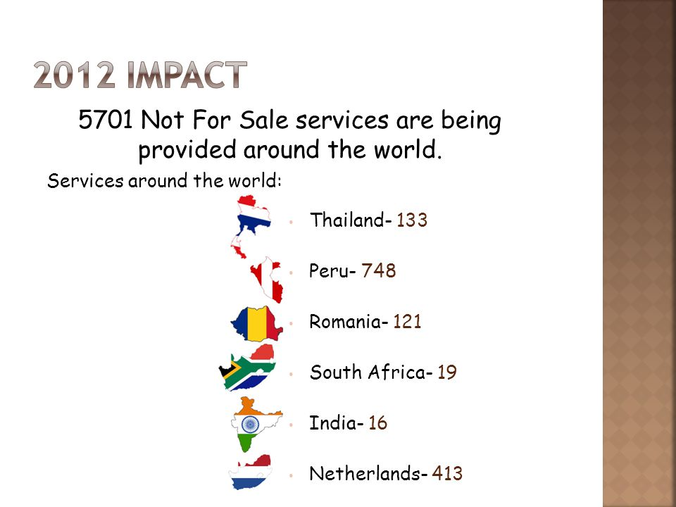 5701 Not For Sale services are being provided around the world.
