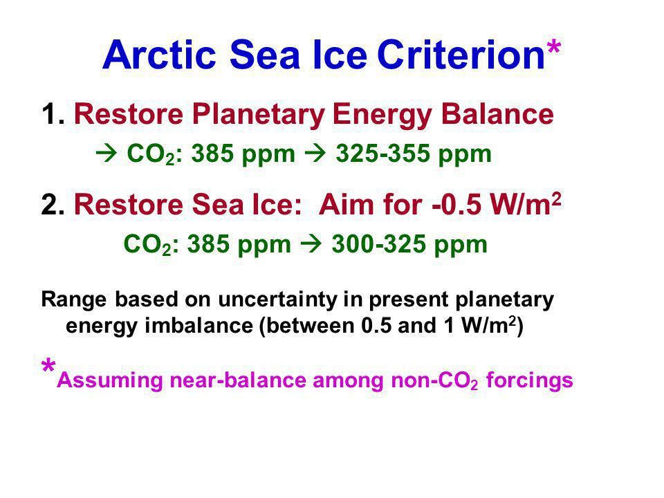 Arctic Sea Ice Criterion* 1. Restore Planetary Energy Balance CO 2 : 385 ppm 325-355 ppm 2. Restore Sea Ice: Aim for -0.5 W/m 2 CO 2 : 385 ppm 300-325