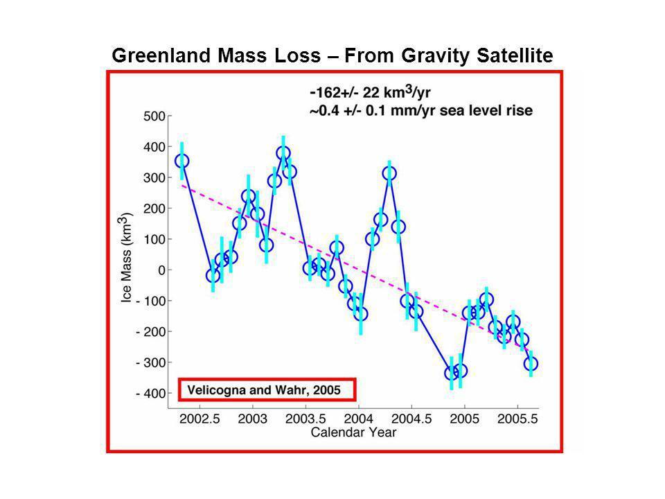 Greenland Mass Loss – From Gravity Satellite