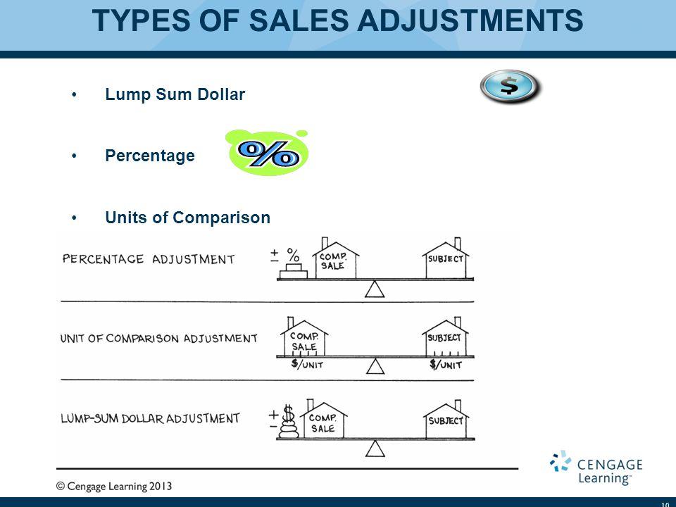 TYPES OF SALES ADJUSTMENTS Lump Sum Dollar Percentage Units of Comparison 10