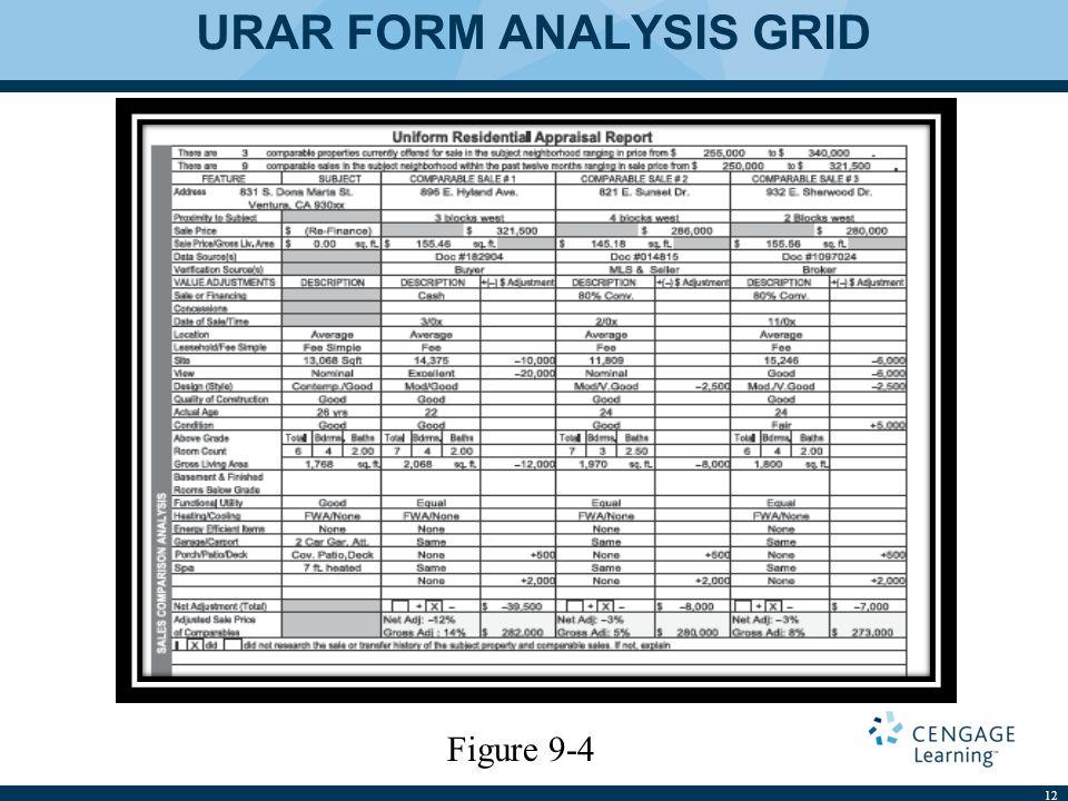 URAR FORM ANALYSIS GRID 12 Figure 9-4
