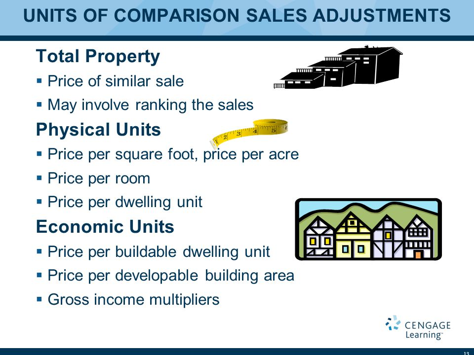 UNITS OF COMPARISON SALES ADJUSTMENTS Total Property Price of similar sale May involve ranking the sales Physical Units Price per square foot, price p