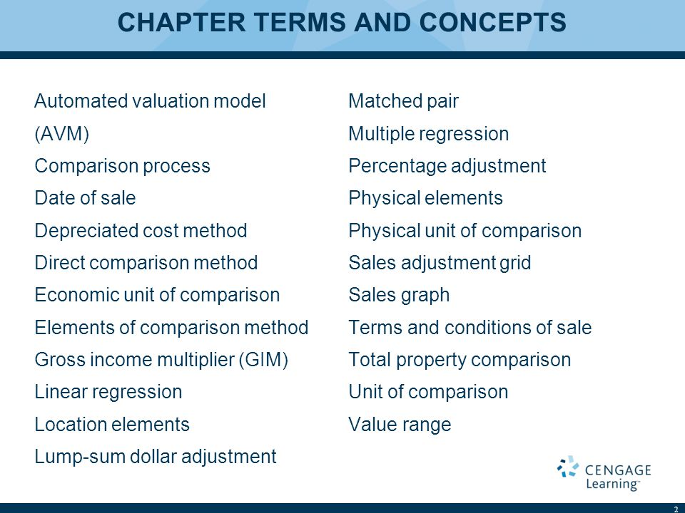 CHAPTER TERMS AND CONCEPTS Automated valuation model (AVM) Comparison process Date of sale Depreciated cost method Direct comparison method Economic u