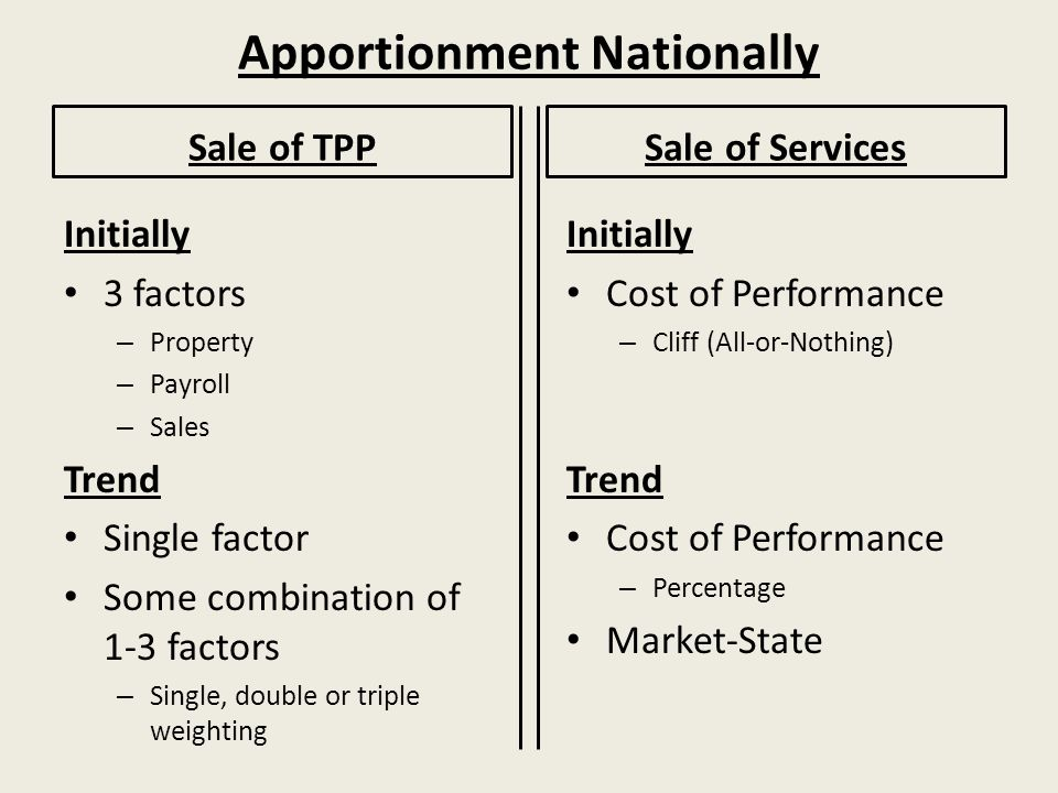 Sale of TPP Initially 3 factors – Property – Payroll – Sales Trend Single factor Some combination of 1-3 factors – Single, double or triple weighting