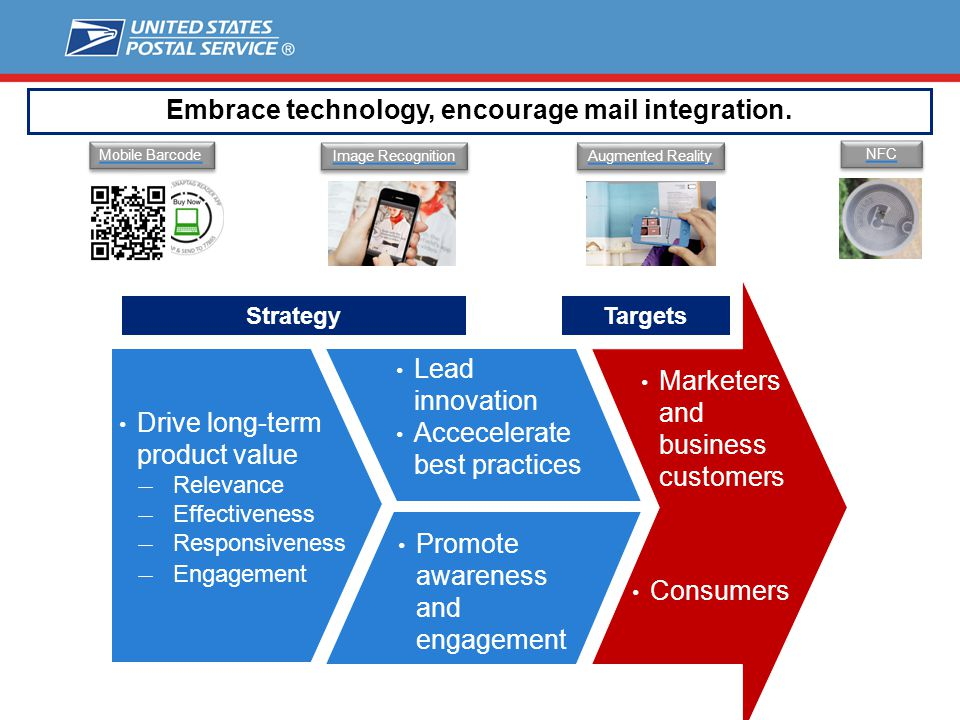 Embrace technology, encourage mail integration.
