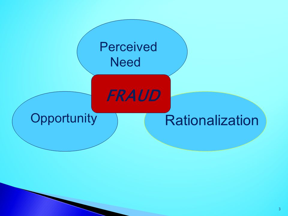 3 Perceived Need Opportunity Rationalization FRAUD