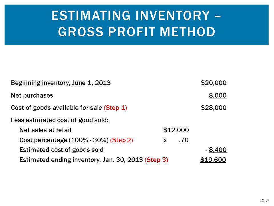 18-17 Beginning inventory, June 1, 2013$20,000 Net purchases 8,000 Cost of goods available for sale (Step 1)$28,000 Less estimated cost of good sold: