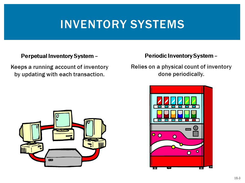 18-3 Perpetual Inventory System – Keeps a running account of inventory by updating with each transaction. INVENTORY SYSTEMS Periodic Inventory System