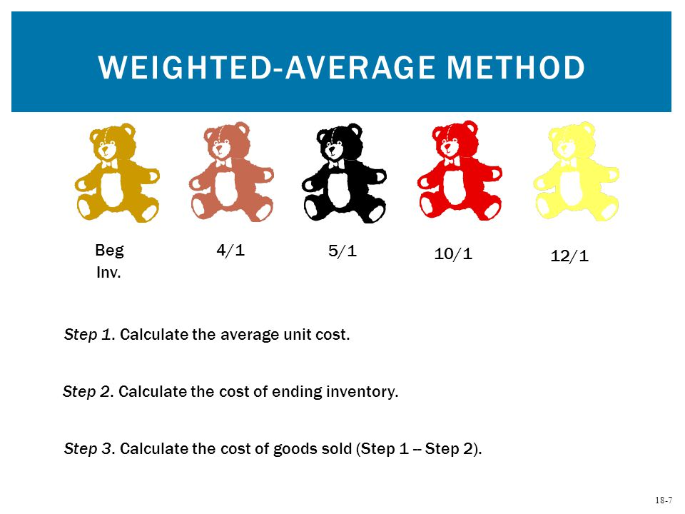 18-7 Step 2. Calculate the cost of ending inventory. Step 3. Calculate the cost of goods sold (Step 1 -- Step 2). WEIGHTED-AVERAGE METHOD Step 1. Calc