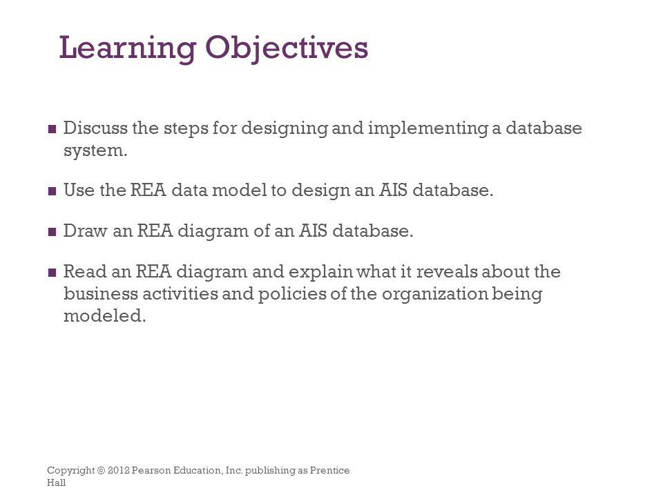 Learning Objectives Discuss the steps for designing and implementing a database system. Use the REA data model to design an AIS database. Draw an REA