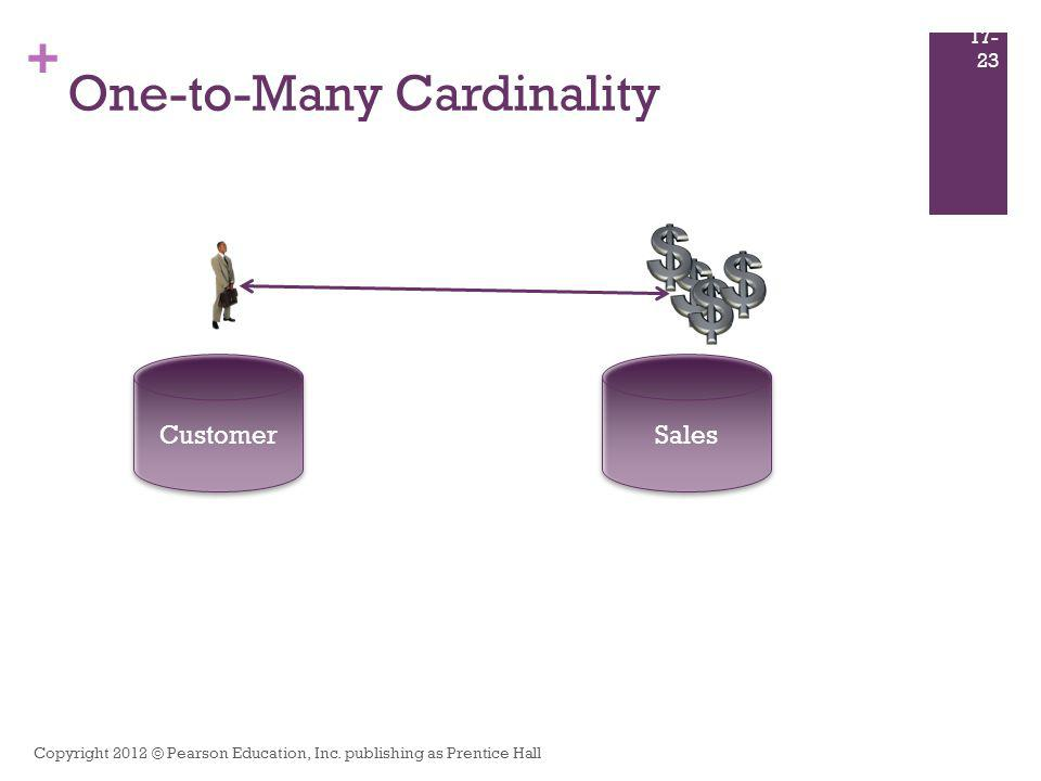 + One-to-Many Cardinality Copyright 2012 © Pearson Education, Inc. publishing as Prentice Hall 17- 23 Customer Sales