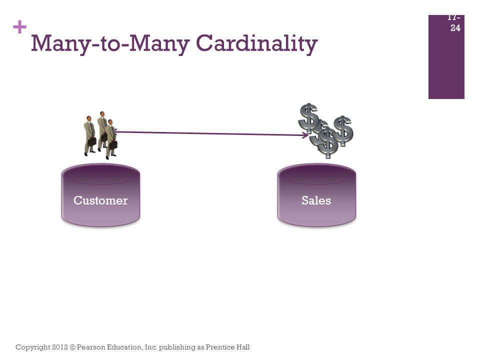 + Many-to-Many Cardinality Copyright 2012 © Pearson Education, Inc. publishing as Prentice Hall 17- 24 Customer Sales