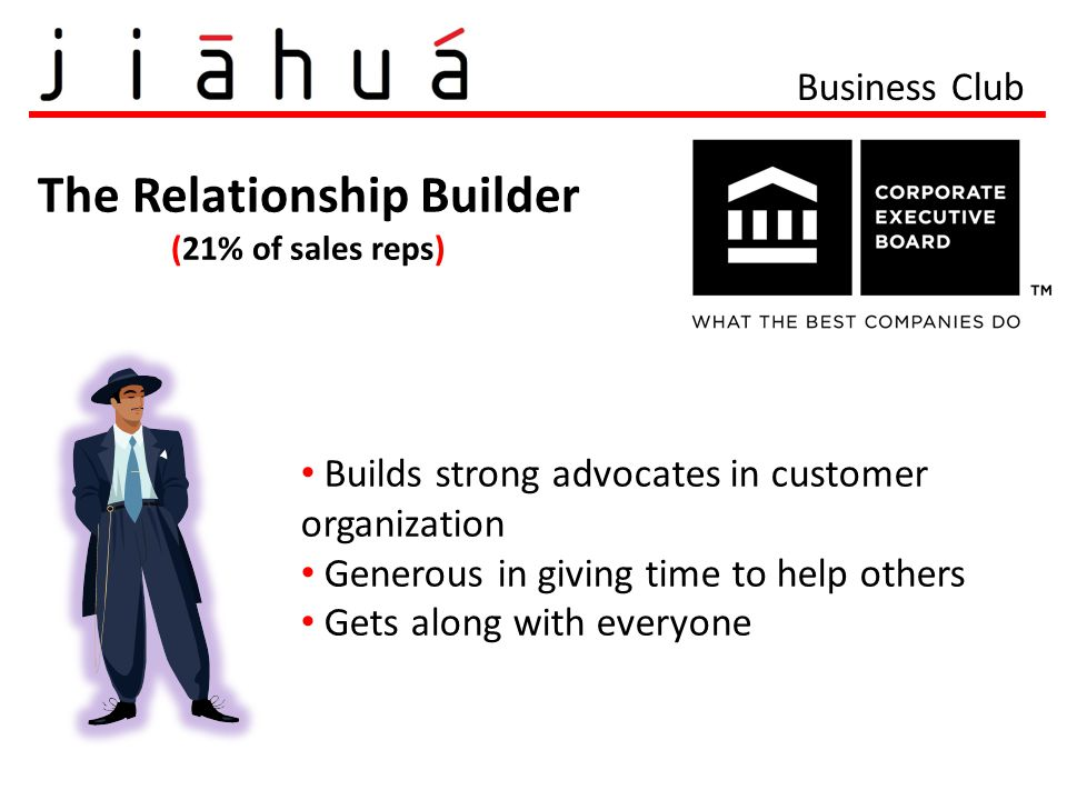 Business Club The Relationship Builder (21% of sales reps) Builds strong advocates in customer organization Generous in giving time to help others Get