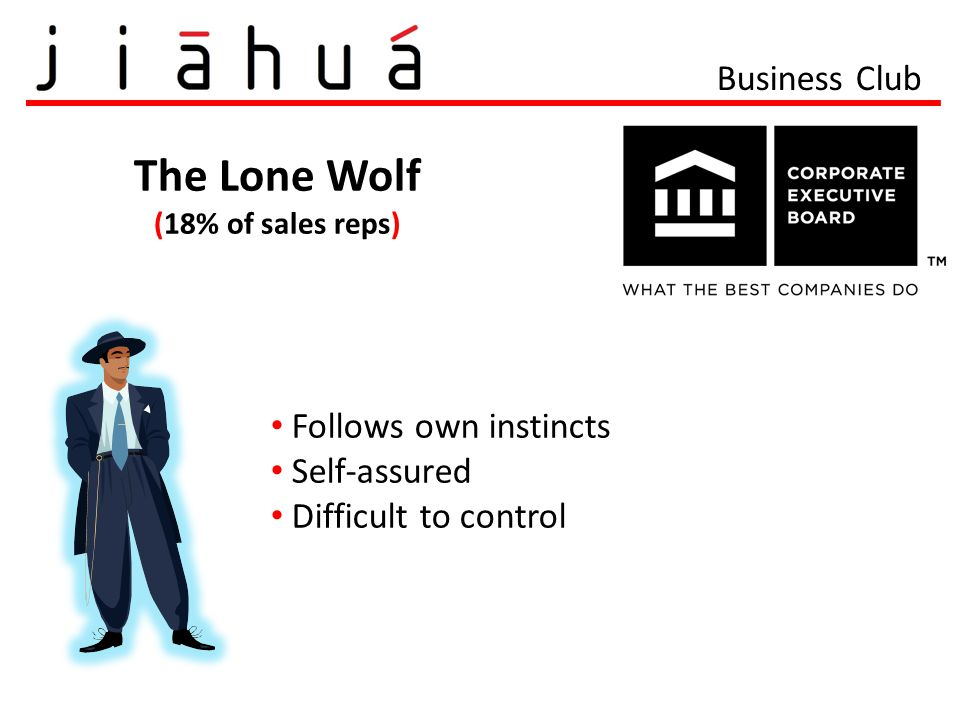 Business Club The Lone Wolf (18% of sales reps) Follows own instincts Self-assured Difficult to control