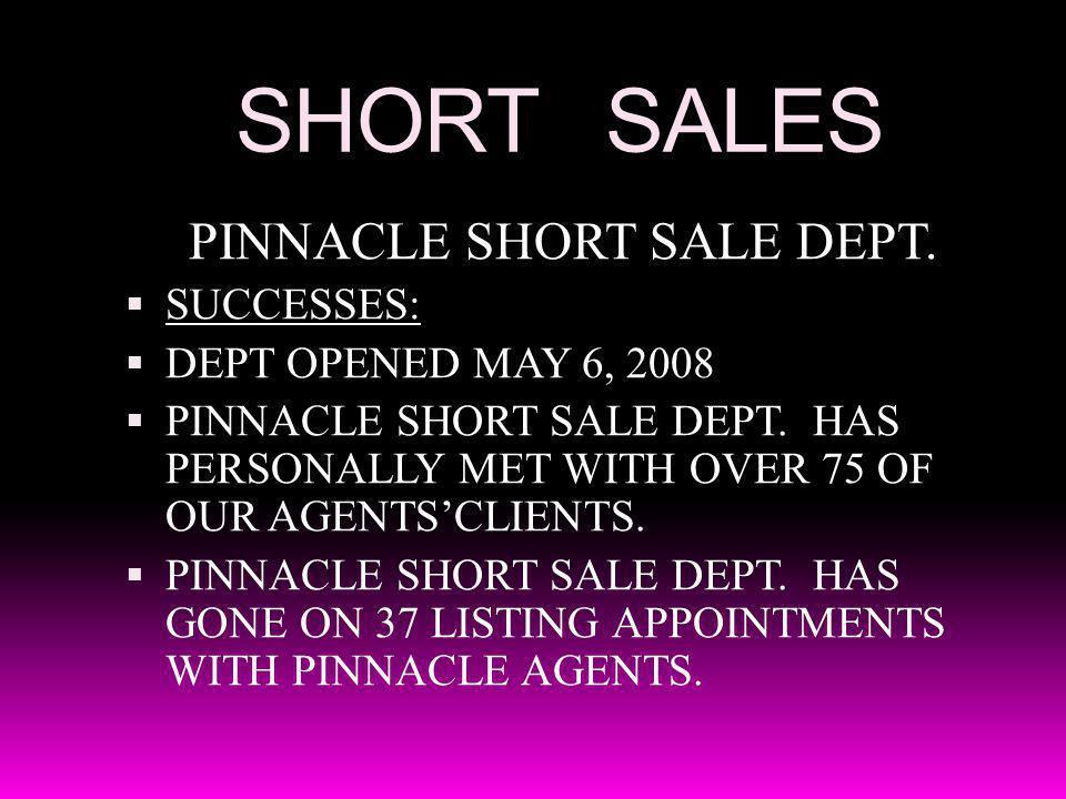 SHORT SALES PINNACLE SHORT SALE DEPT. SUCCESSES: DEPT OPENED MAY 6, 2008 PINNACLE SHORT SALE DEPT.