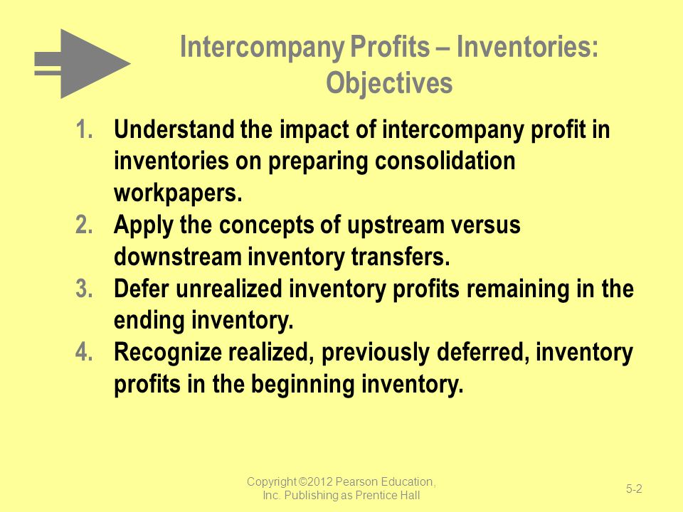 Intercompany Profits – Inventories: Objectives 1.Understand the impact of intercompany profit in inventories on preparing consolidation workpapers. 2.