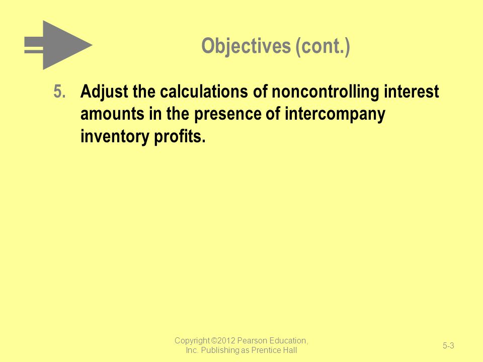 Objectives (cont.) 5.Adjust the calculations of noncontrolling interest amounts in the presence of intercompany inventory profits. Copyright ©2012 Pea
