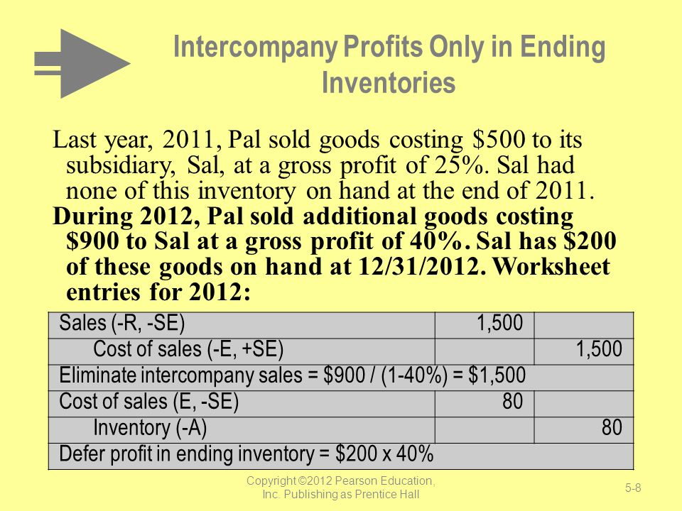 Intercompany Profits Only in Ending Inventories Last year, 2011, Pal sold goods costing $500 to its subsidiary, Sal, at a gross profit of 25%. Sal had