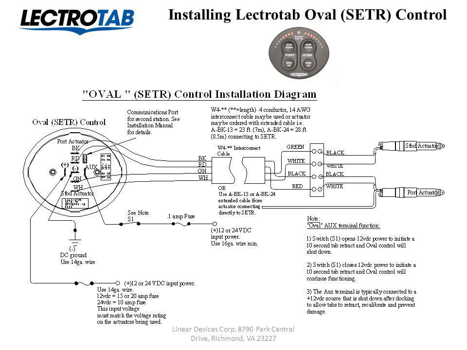Linear Devices Corp, 8790 Park Central Drive, Richmond, VA 23227 Installing Lectrotab Oval (SETR) Control