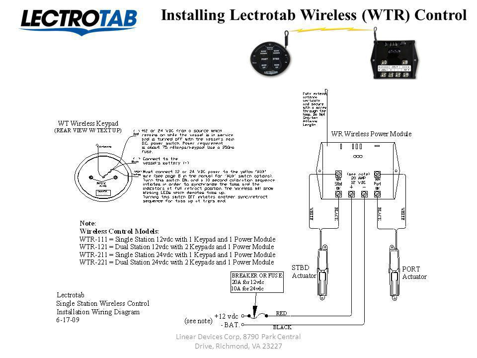 Linear Devices Corp, 8790 Park Central Drive, Richmond, VA 23227 Installing Lectrotab Wireless (WTR) Control