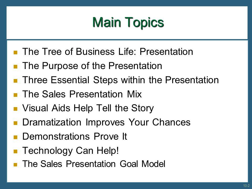 Main Topics The Tree of Business Life: Presentation The Purpose of the Presentation Three Essential Steps within the Presentation The Sales Presentati