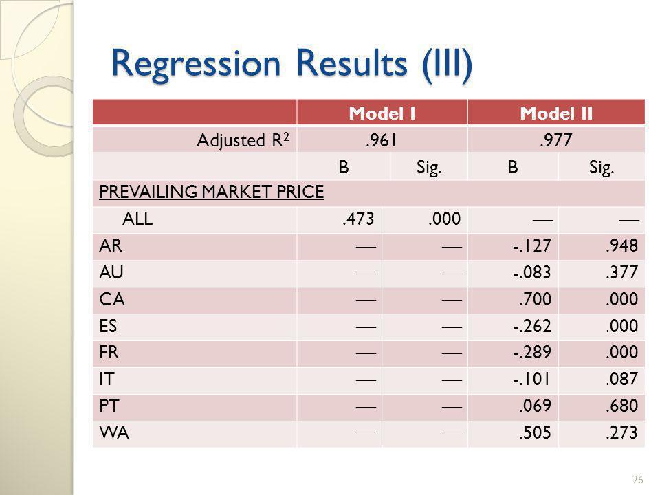 Regression Results (III) Model IModel II Adjusted R 2.961.977 BSig.B PREVAILING MARKET PRICE ALL.473.000 AR -.127.948 AU -.083.377 CA.700.000 ES -.262.000 FR -.289.000 IT -.101.087 PT.069.680 WA.505.273 26