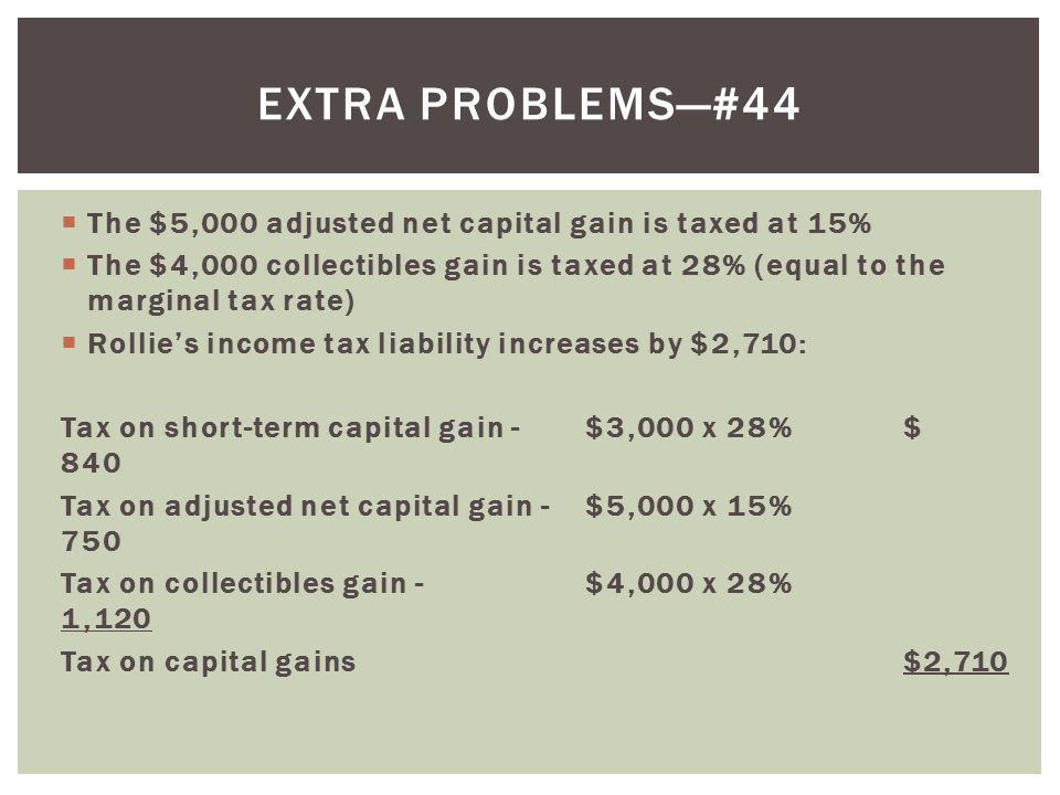 The $5,000 adjusted net capital gain is taxed at 15% The $4,000 collectibles gain is taxed at 28% (equal to the marginal tax rate) Rollies income tax