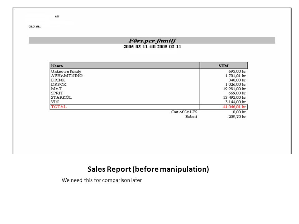 Sales Report (before manipulation) We need this for comparison later