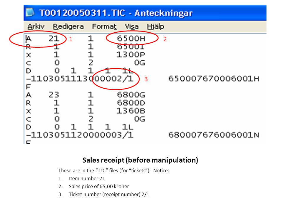 Sales receipt (before manipulation) These are in the.TIC files (for tickets). Notice: 1.Item number 21 2.Sales price of 65,00 kroner 3.Ticket number (
