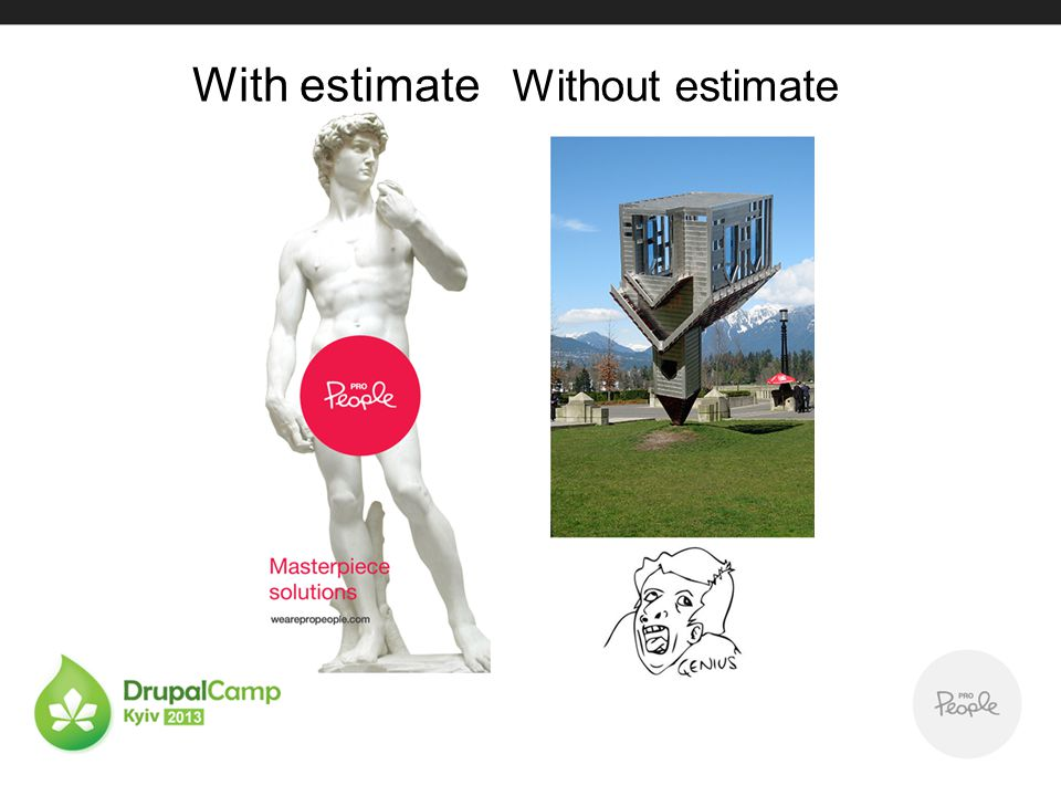 With estimate Without estimate