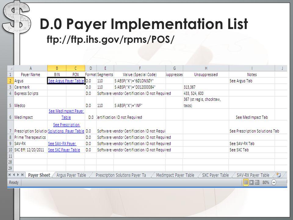 ftp://ftp.ihs.gov/rpms/POS/ D.0 Payer Implementation List
