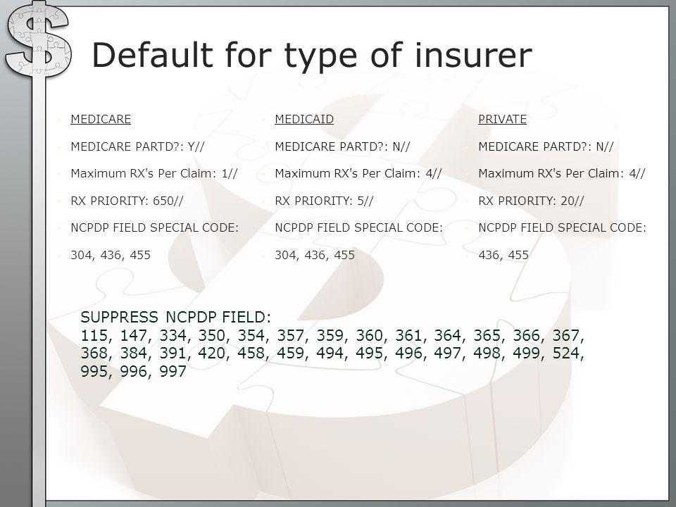 MEDICARE MEDICARE PARTD?: Y// Maximum RX's Per Claim: 1// RX PRIORITY: 650// NCPDP FIELD SPECIAL CODE: 304, 436, 455 MEDICAID MEDICARE PARTD?: N// Max