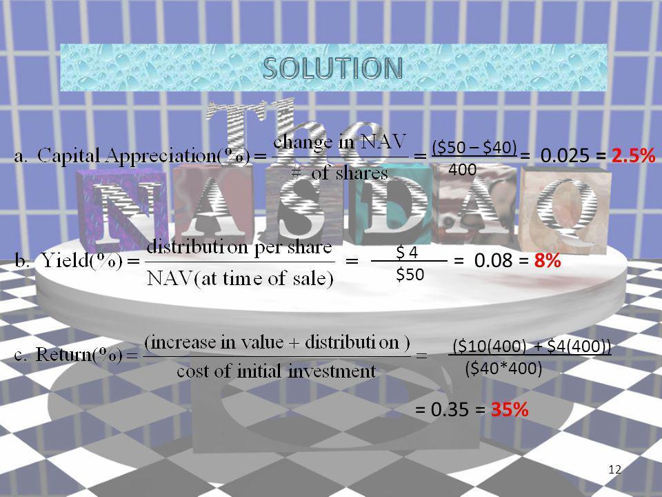 ($50 – $40) 400 $ 4 $50 = 0.025 = 2.5% = 0.08 = 8% ($10(400) + $4(400)) ($40*400) = 0.35 = 35% 12