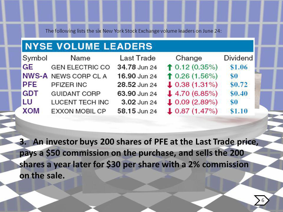 3. An investor buys 200 shares of PFE at the Last Trade price, pays a $50 commission on the purchase, and sells the 200 shares a year later for $30 pe