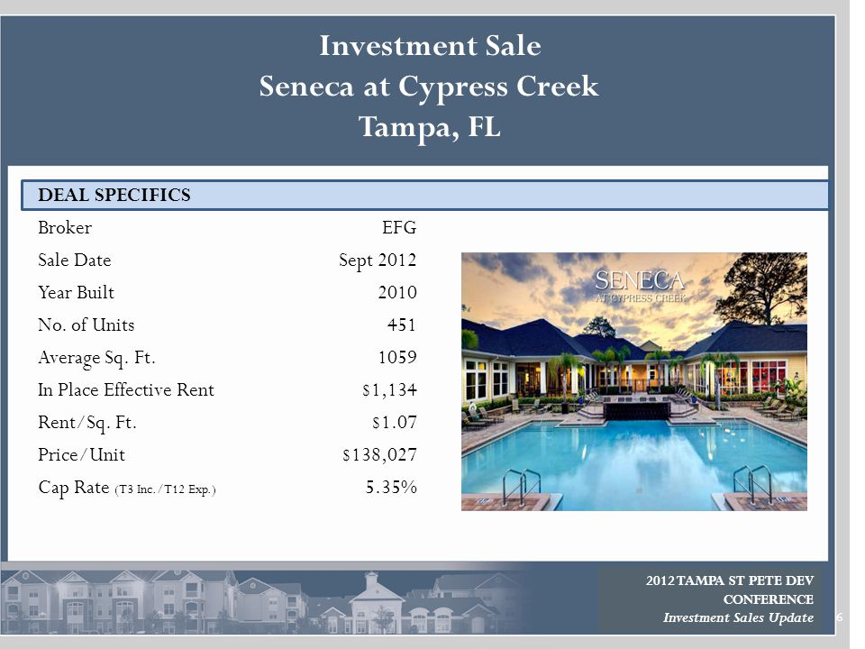 6 DEAL SPECIFICS Broker Sale Date Year Built No.of Units Average Sq.