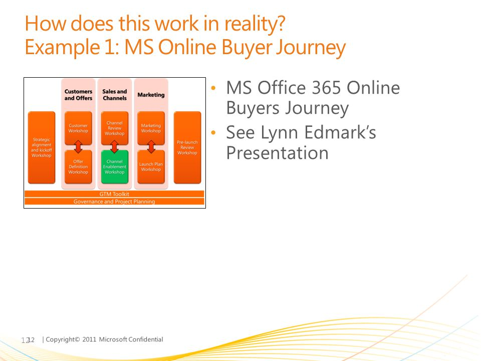 | Copyright© 2011 Microsoft Confidential How does this work in reality? Example 1: MS Online Buyer Journey MS Office 365 Online Buyers Journey See Lyn
