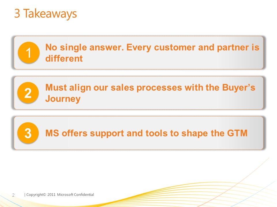 | Copyright© 2011 Microsoft Confidential 3 Takeaways No single answer. Every customer and partner is different Must align our sales processes with the