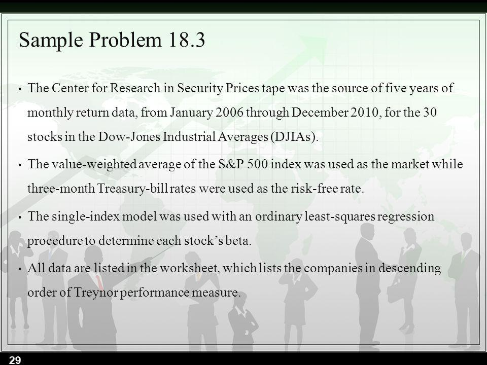The Center for Research in Security Prices tape was the source of five years of monthly return data, from January 2006 through December 2010, for the