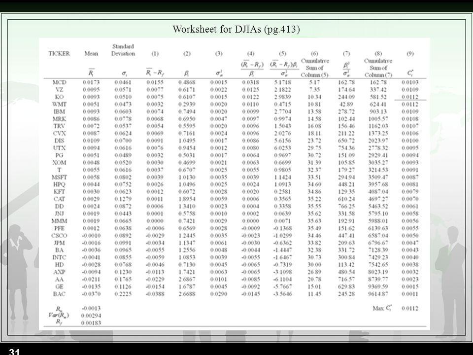 Worksheet for DJIAs (pg.413) 31