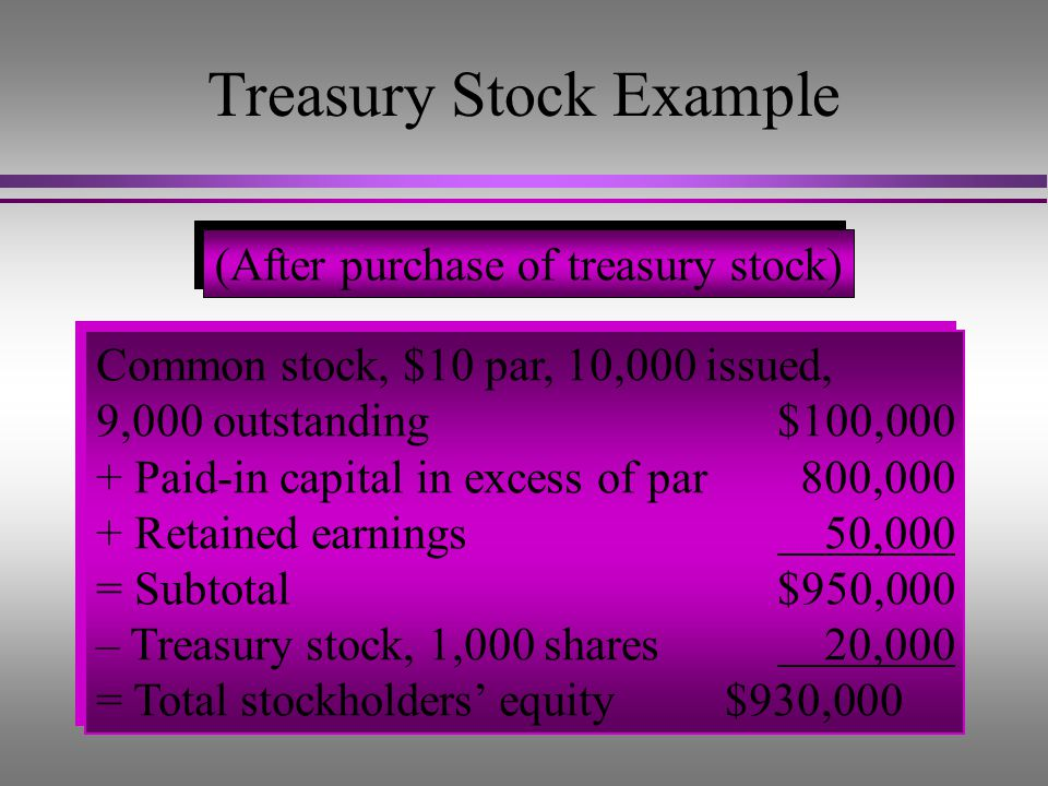 Treasury Stock Example Stockholders Equity (Before purchase of treasury stock) Stockholders Equity (Before purchase of treasury stock) Common stock, $