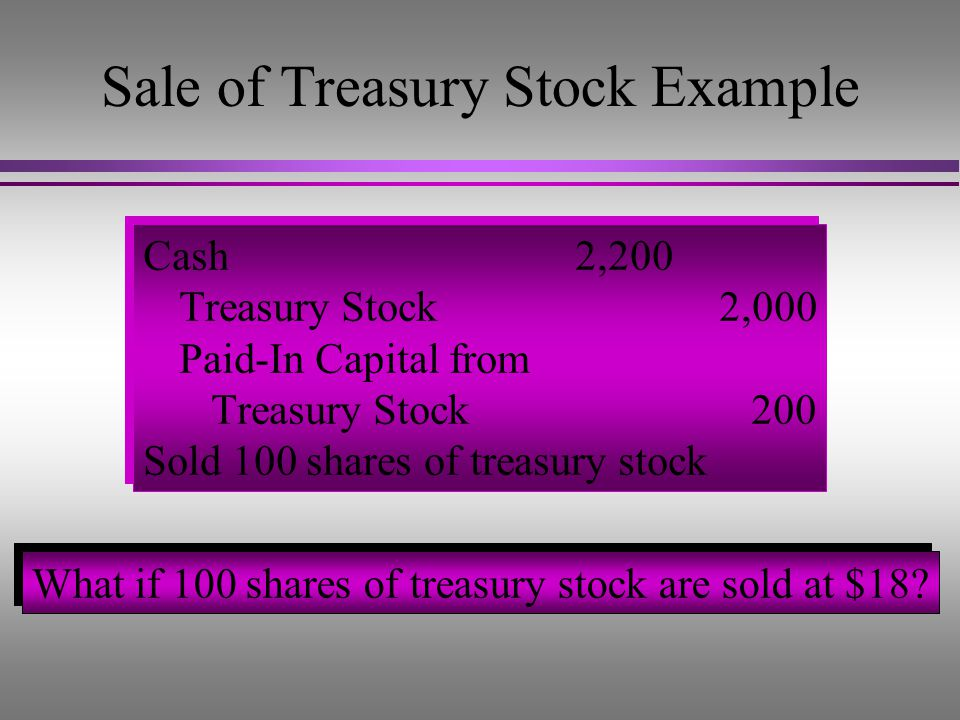 Sale of Treasury Stock Example l No gain or loss is recognized on the sale of treasury shares. l Excess of sales price over cost is credited to Paid-i