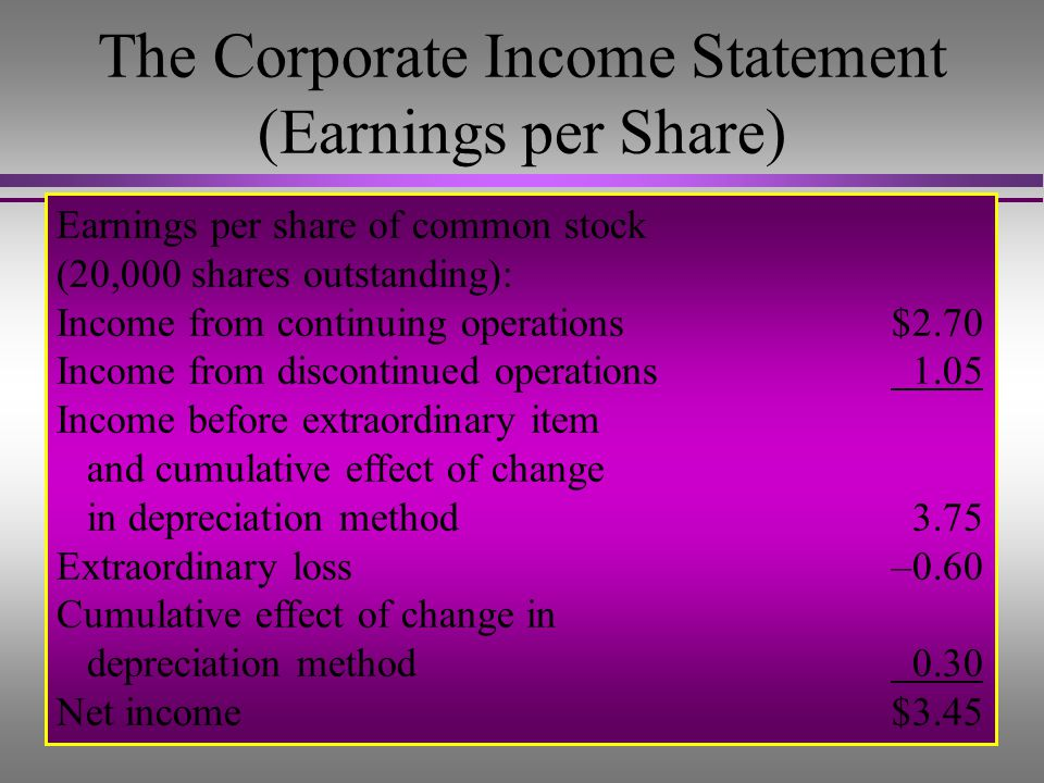 The Corporate Income Statement (Special Items) Discontinued operations income of $35,000, less income tax of $14,000 21,000 Income before extraordinar